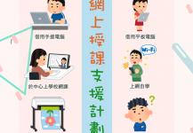 【補天網上授課支援計劃 9月1日開展】